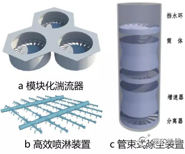 SPC-3D三大核心技术的核心部件