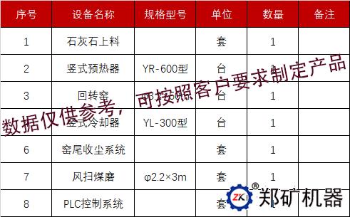 供货主设备规格型号表