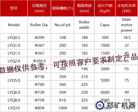 LYQ压球机技术参数