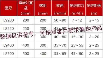 LS螺旋输送机技术参数