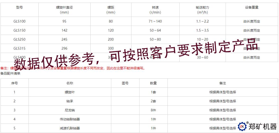 GLS管螺旋输送机技术参数