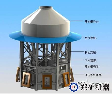 竖式预热器结构构成