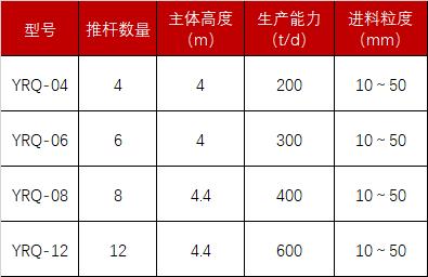竖式预热器技术参数