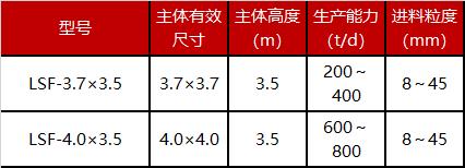 竖式冷却器技术参数