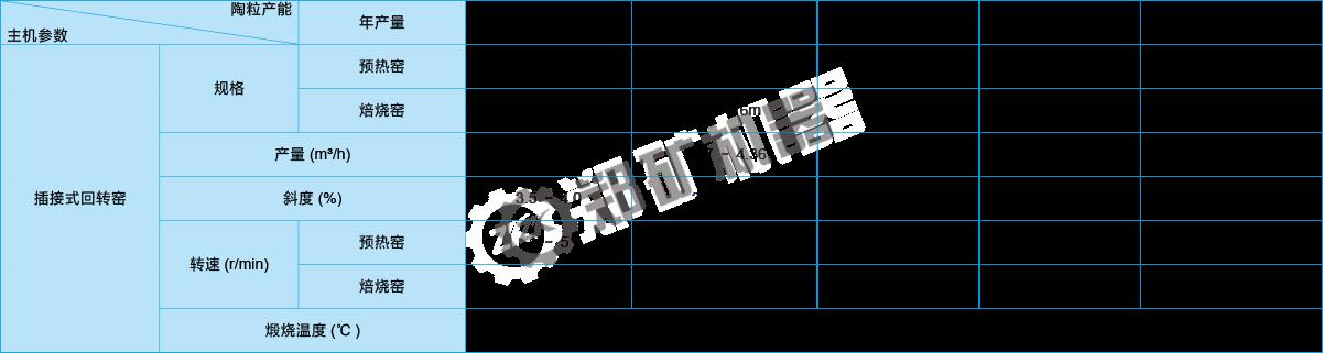 生产能力及主机设备参数表