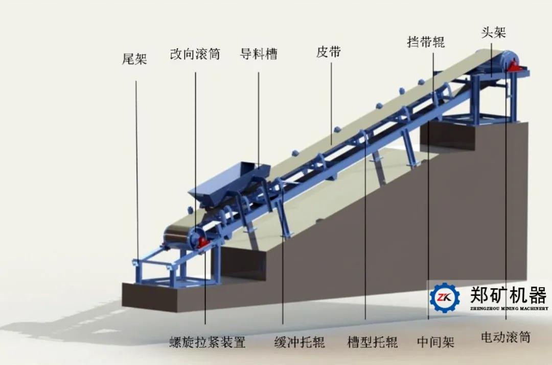 陶粒生产线常用运输设备选用